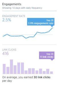 Link clicks