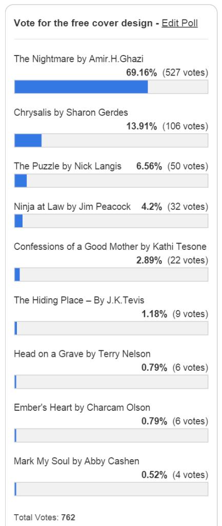 vote results