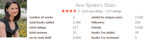 Ana Goodreads stats